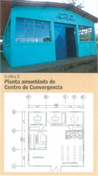 CentroConvergencia